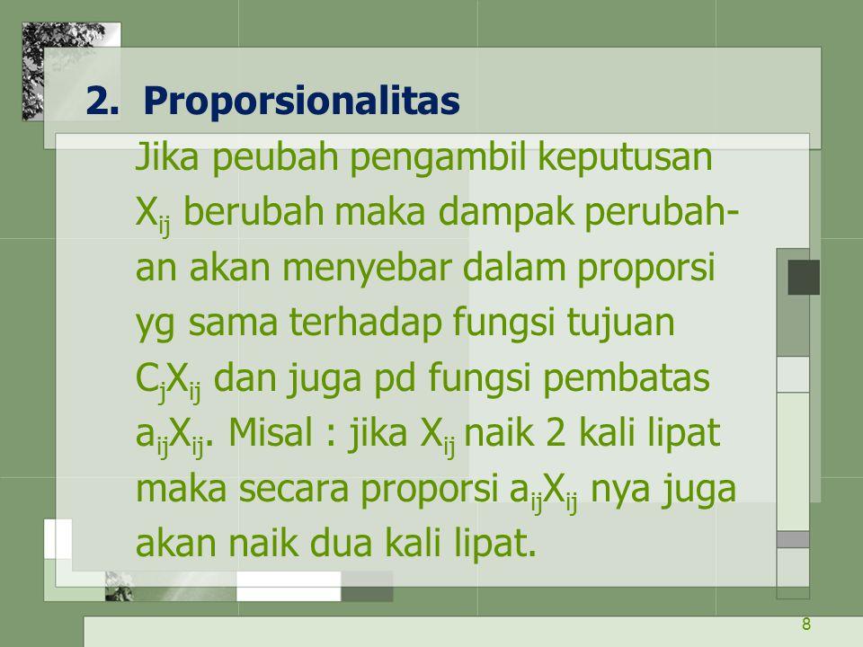 8 2. Proporsionalitas Jika peubah pengambil keputusan X ij berubah maka dampak perubah- an akan menyebar dalam proporsi yg sama terhadap fungsi tujuan