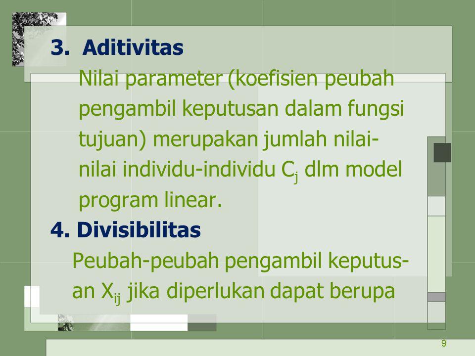 9 3. Aditivitas Nilai parameter (koefisien peubah pengambil keputusan dalam fungsi tujuan) merupakan jumlah nilai- nilai individu-individu C j dlm mod