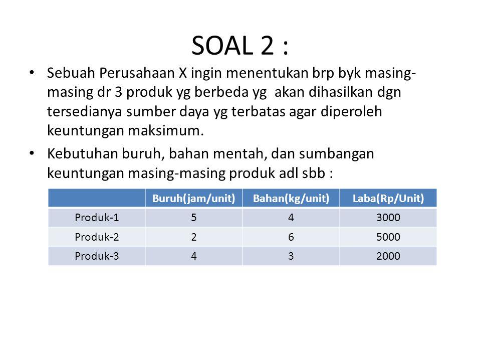 SOAL 2 : Sebuah Perusahaan X ingin menentukan brp byk masing- masing dr 3 produk yg berbeda yg akan dihasilkan dgn tersedianya sumber daya yg terbatas