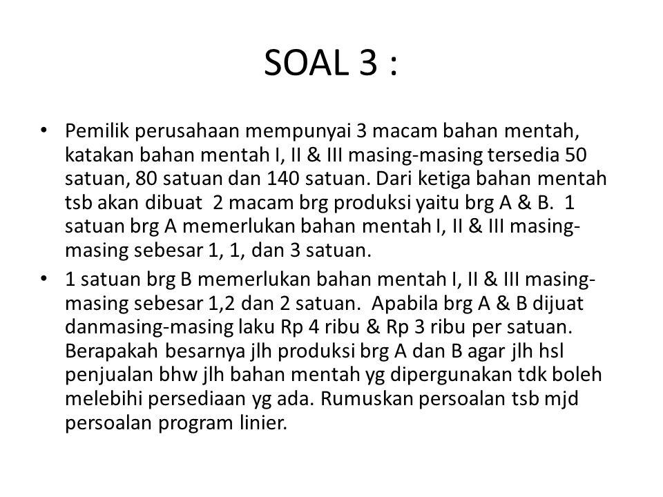 SOAL 3 : Pemilik perusahaan mempunyai 3 macam bahan mentah, katakan bahan mentah I, II & III masing-masing tersedia 50 satuan, 80 satuan dan 140 satua