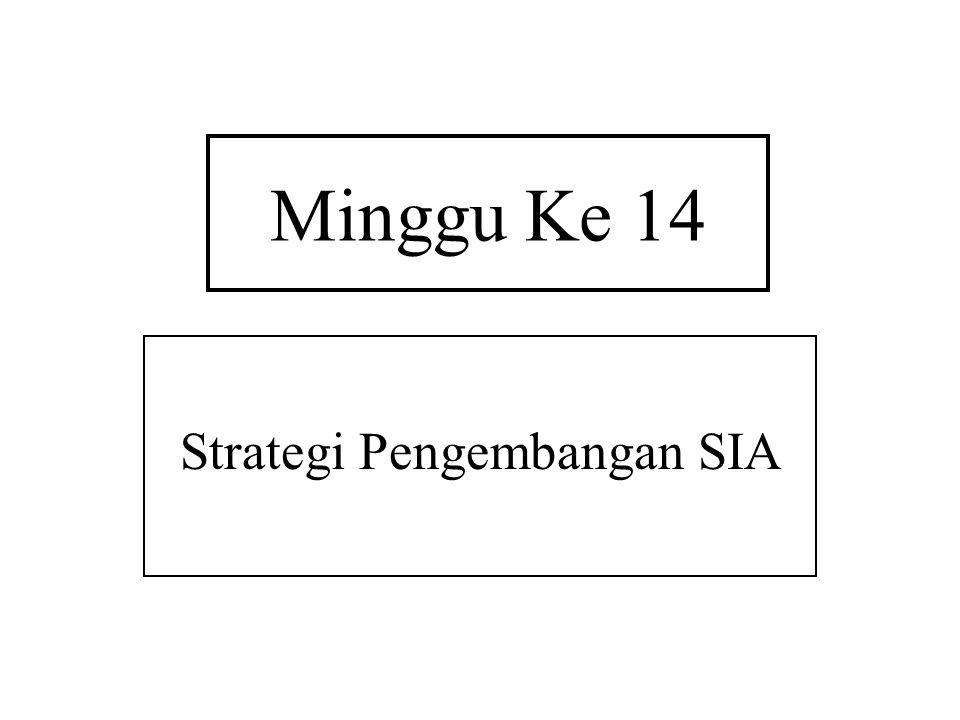 Minggu Ke 14 Strategi Pengembangan SIA