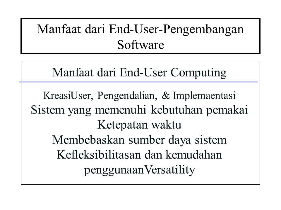 Manfaat dari End-User-Pengembangan Software Manfaat dari End-User Computing KreasiUser, Pengendalian, & Implemaentasi Sistem yang memenuhi kebutuhan p