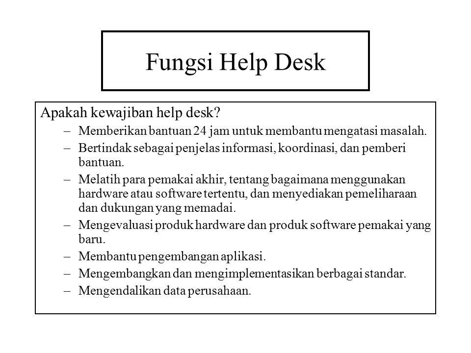 Fungsi Help Desk Apakah kewajiban help desk? –Memberikan bantuan 24 jam untuk membantu mengatasi masalah. –Bertindak sebagai penjelas informasi, koord