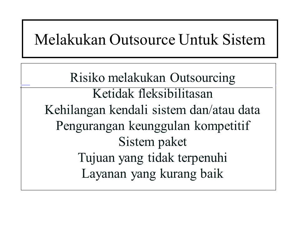 Melakukan Outsource Untuk Sistem Risiko melakukan Outsourcing Ketidak fleksibilitasan Kehilangan kendali sistem dan/atau data Pengurangan keunggulan k