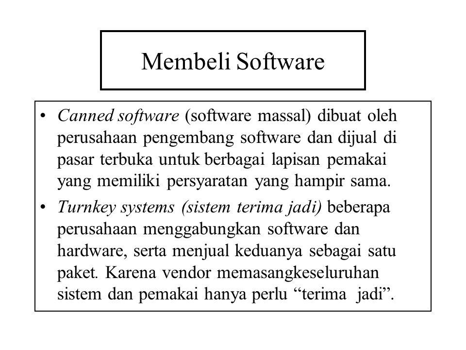 Membeli Software Canned software (software massal) dibuat oleh perusahaan pengembang software dan dijual di pasar terbuka untuk berbagai lapisan pemak