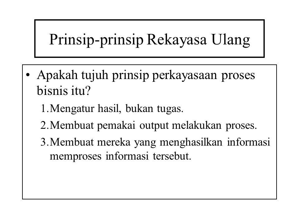 Prinsip-prinsip Rekayasa Ulang Apakah tujuh prinsip perkayasaan proses bisnis itu? 1.Mengatur hasil, bukan tugas. 2.Membuat pemakai output melakukan p