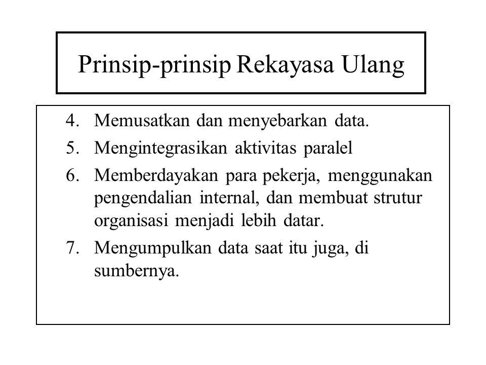 Prinsip-prinsip Rekayasa Ulang 4.Memusatkan dan menyebarkan data. 5.Mengintegrasikan aktivitas paralel 6.Memberdayakan para pekerja, menggunakan penge