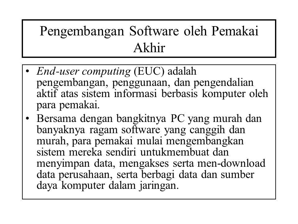 Pengembangan Software oleh Pemakai Akhir End-user computing (EUC) adalah pengembangan, penggunaan, dan pengendalian aktif atas sistem informasi berbas