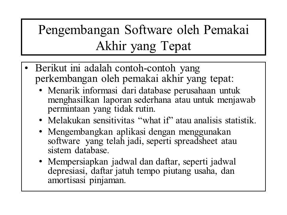 Pengembangan Software oleh Pemakai Akhir yang Tepat Berikut ini adalah contoh-contoh yang perkembangan oleh pemakai akhir yang tepat: Menarik informas