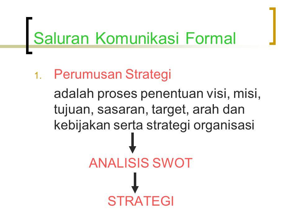 Saluran Komunikasi Formal 1. Perumusan Strategi adalah proses penentuan visi, misi, tujuan, sasaran, target, arah dan kebijakan serta strategi organis