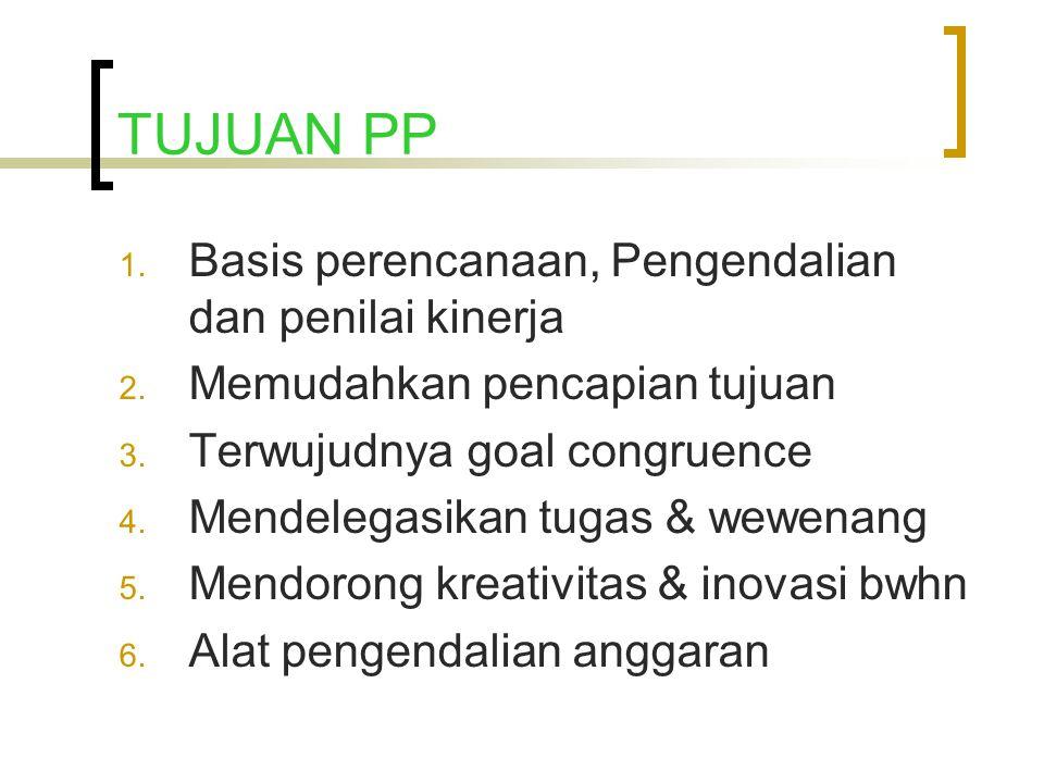 TUJUAN PP 1. Basis perencanaan, Pengendalian dan penilai kinerja 2. Memudahkan pencapian tujuan 3. Terwujudnya goal congruence 4. Mendelegasikan tugas