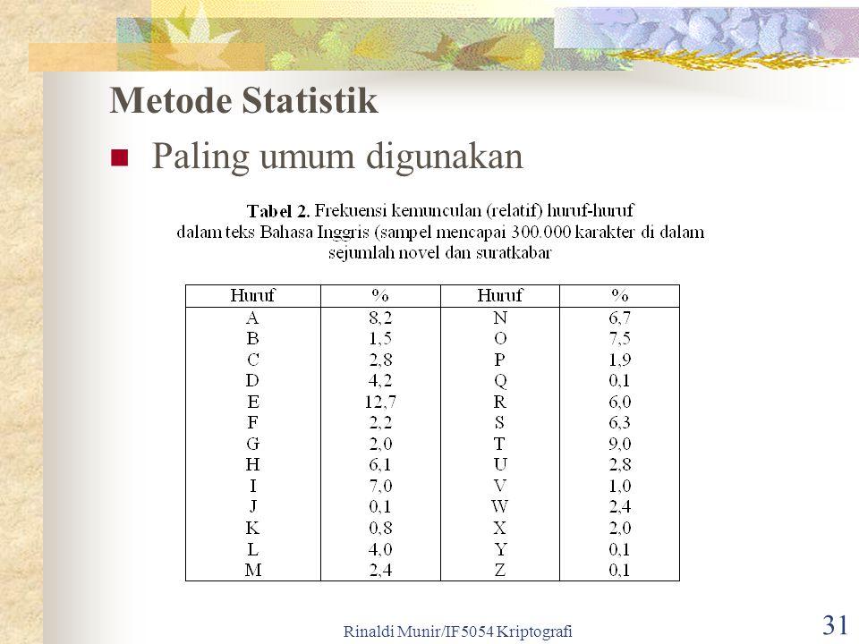 Rinaldi Munir/IF5054 Kriptografi 31 Metode Statistik Paling umum digunakan