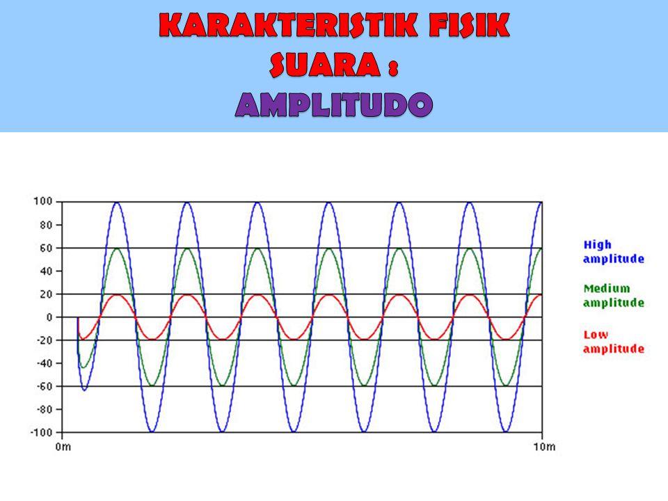 Suara menghasilkan gelombang yang menekan membrana basilaris Puncak gelombang tergantung pada frekuensi suara Sel-sel rambut pada tempat tertentu pada membran memberikan respons terutama pada frekuensi tertentu
