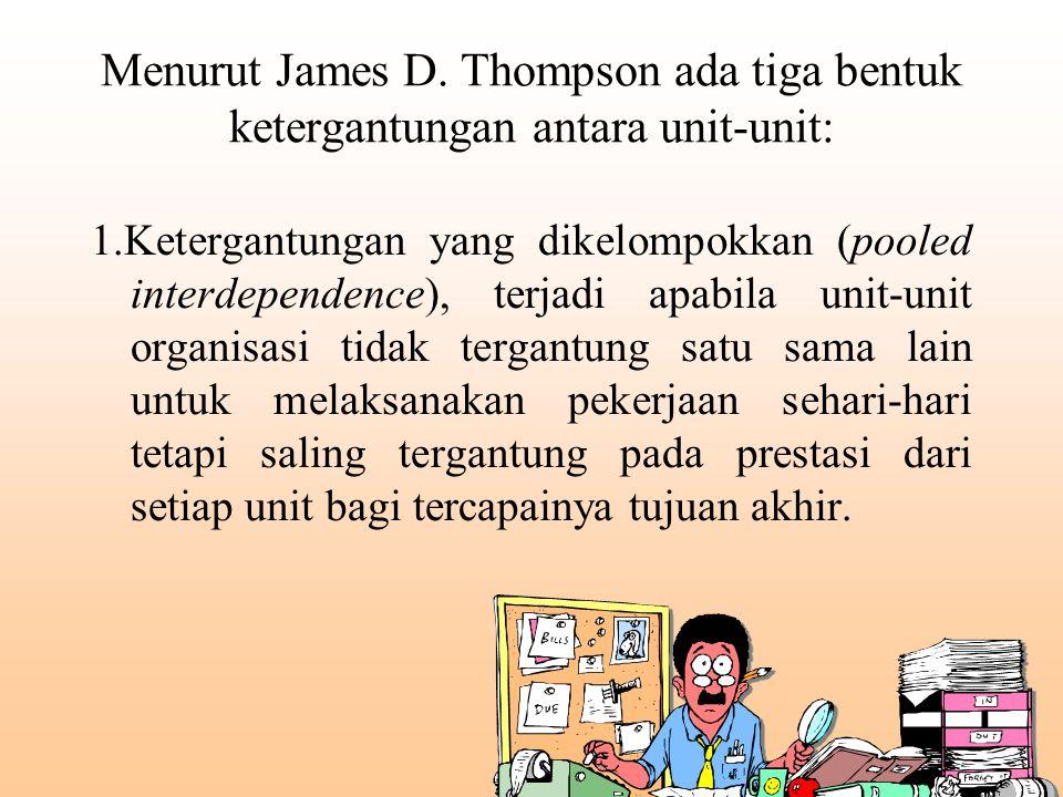 Menurut James D.