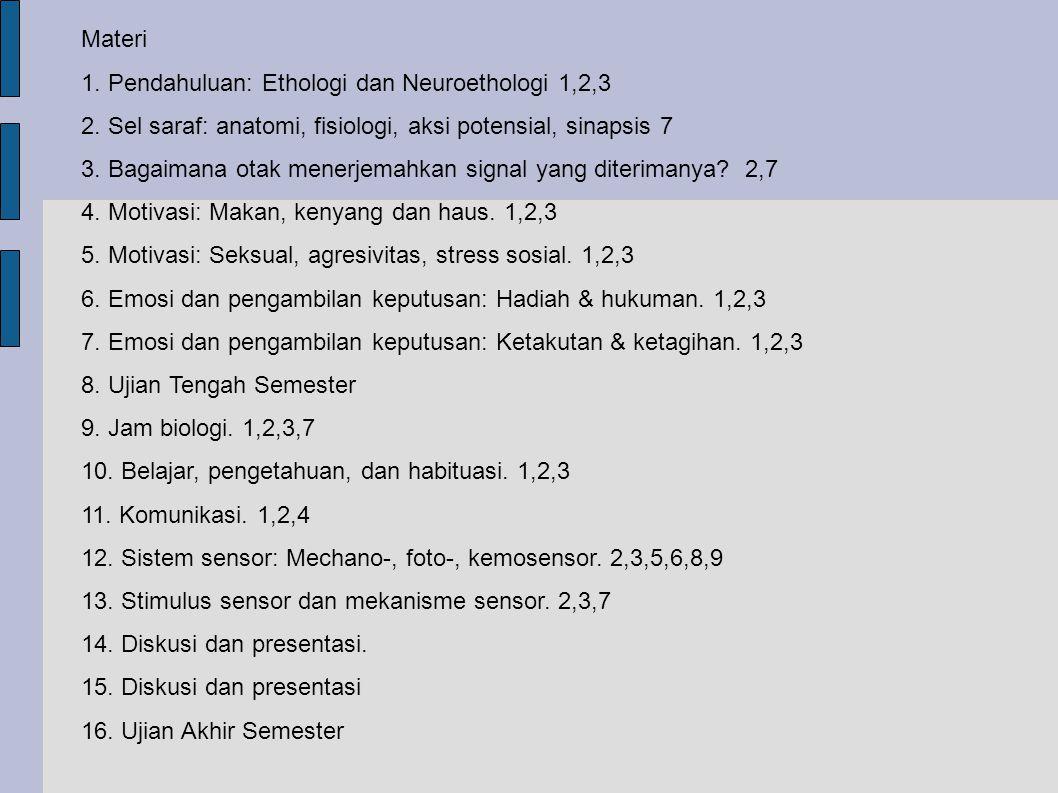 Materi 1. Pendahuluan: Ethologi dan Neuroethologi 1,2,3 2. Sel saraf: anatomi, fisiologi, aksi potensial, sinapsis 7 3. Bagaimana otak menerjemahkan s