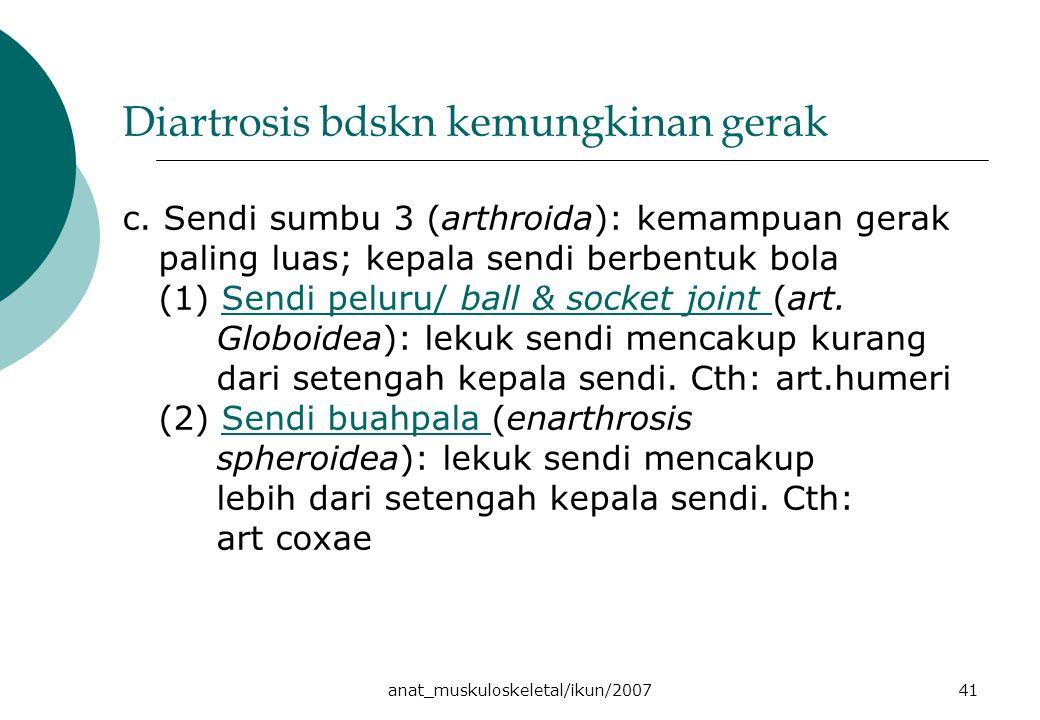 anat_muskuloskeletal/ikun/200741 Diartrosis bdskn kemungkinan gerak c. Sendi sumbu 3 (arthroida): kemampuan gerak paling luas; kepala sendi berbentuk