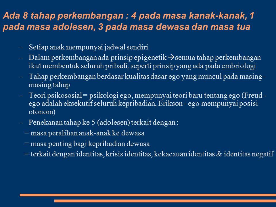 Tahap-tahap perkembangan dalam teori Erikson 12 - 18fidelityTeman sebaya/kelompok lain Identity vs identity defusion 5.