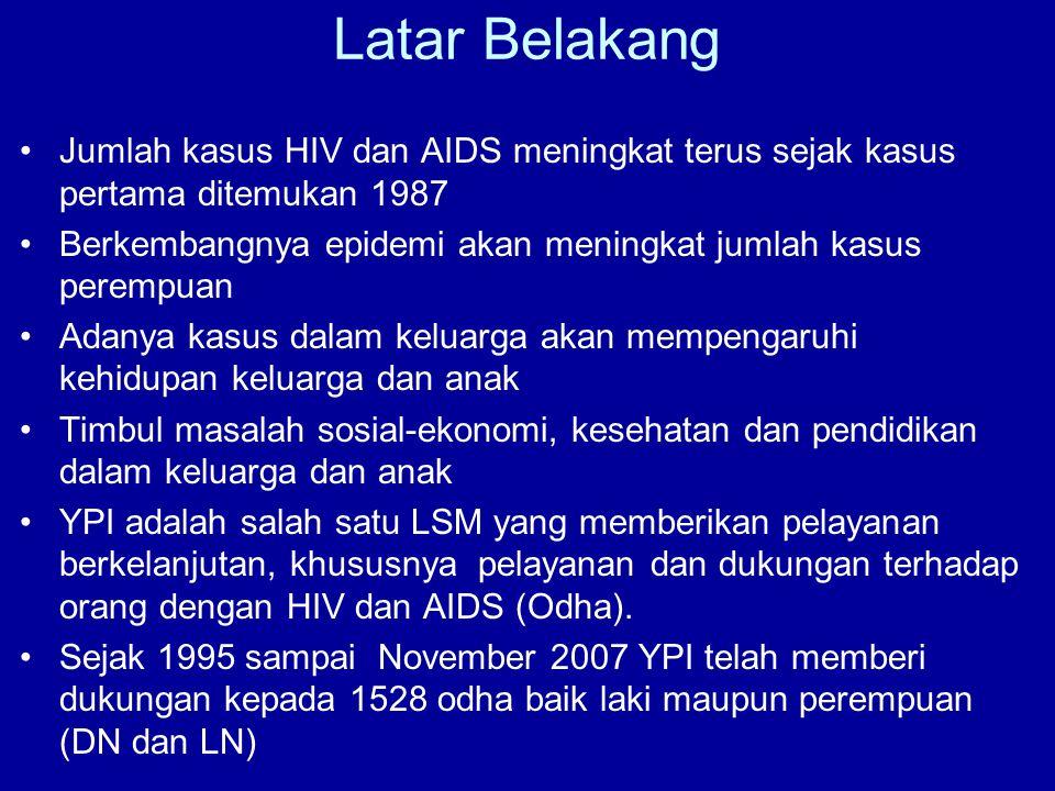 Latar Belakang Jumlah kasus HIV dan AIDS meningkat terus sejak kasus pertama ditemukan 1987 Berkembangnya epidemi akan meningkat jumlah kasus perempua