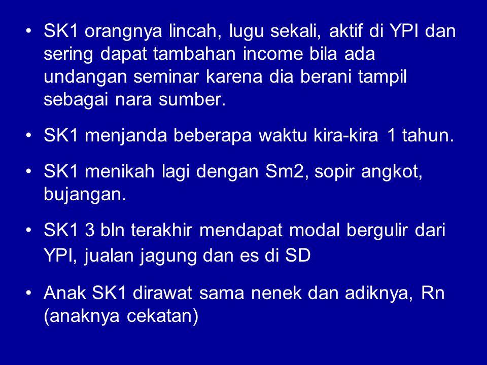 SK1 orangnya lincah, lugu sekali, aktif di YPI dan sering dapat tambahan income bila ada undangan seminar karena dia berani tampil sebagai nara sumber.