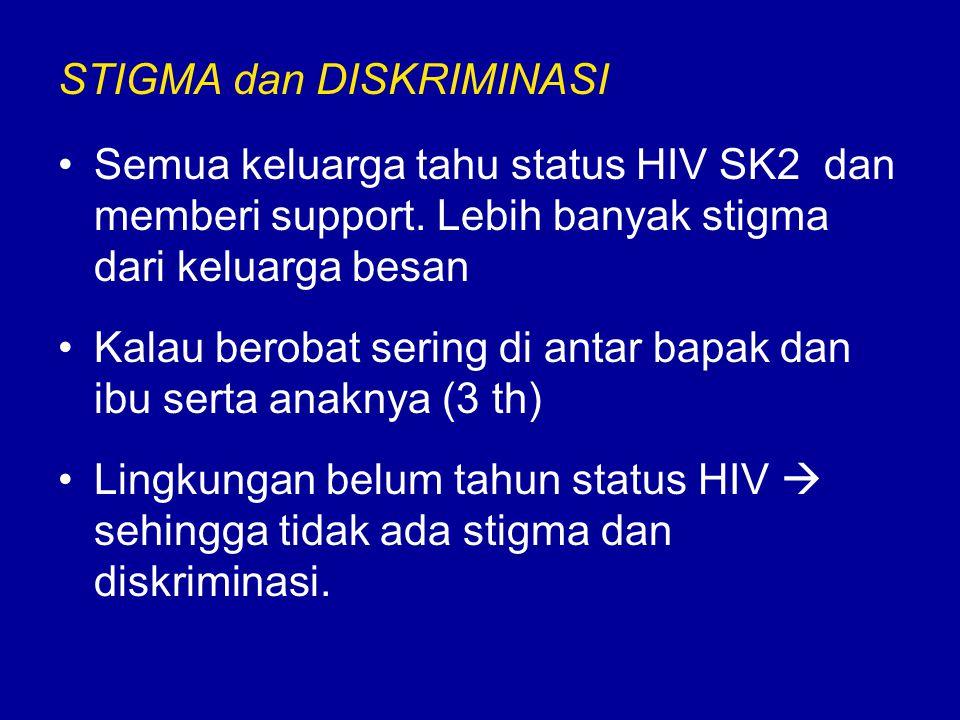 STIGMA dan DISKRIMINASI Semua keluarga tahu status HIV SK2 dan memberi support. Lebih banyak stigma dari keluarga besan Kalau berobat sering di antar