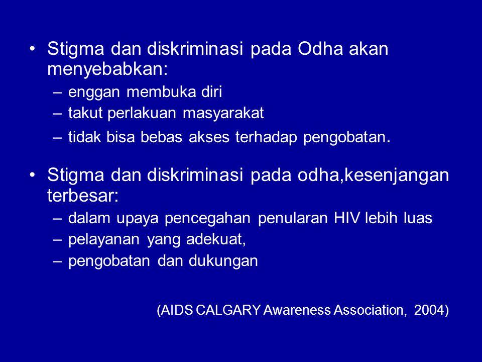Stigma dan diskriminasi pada Odha akan menyebabkan: –enggan membuka diri –takut perlakuan masyarakat –tidak bisa bebas akses terhadap pengobatan.