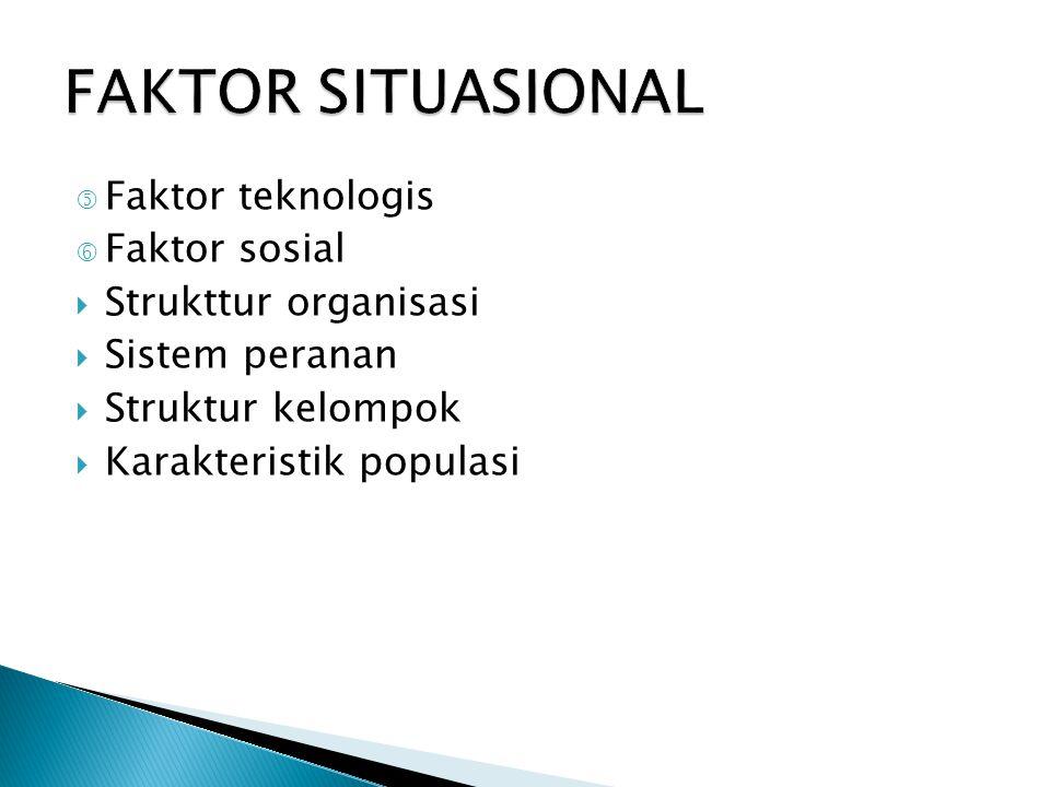 Faktor teknologis  Faktor sosial  Strukttur organisasi  Sistem peranan  Struktur kelompok  Karakteristik populasi