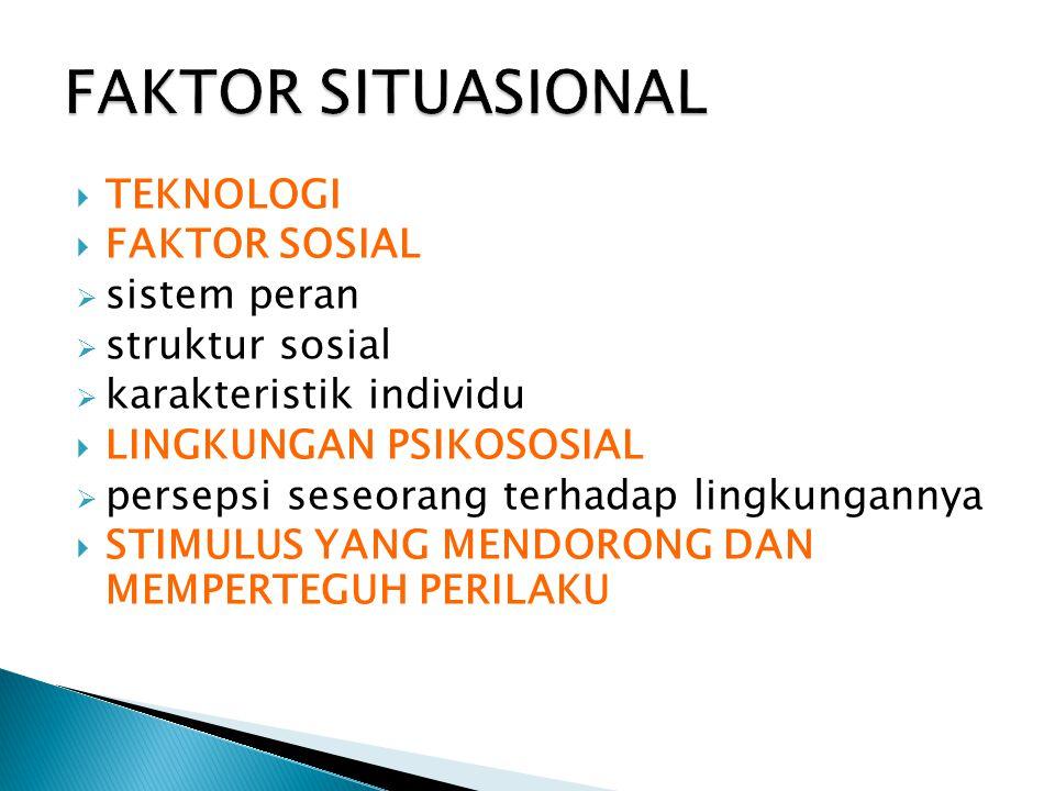  TEKNOLOGI  FAKTOR SOSIAL  sistem peran  struktur sosial  karakteristik individu  LINGKUNGAN PSIKOSOSIAL  persepsi seseorang terhadap lingkunga