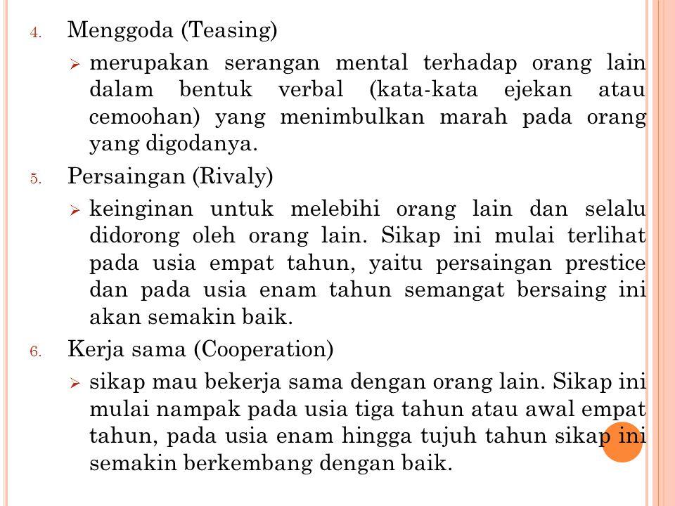 4. Menggoda (Teasing)  merupakan serangan mental terhadap orang lain dalam bentuk verbal (kata-kata ejekan atau cemoohan) yang menimbulkan marah pada