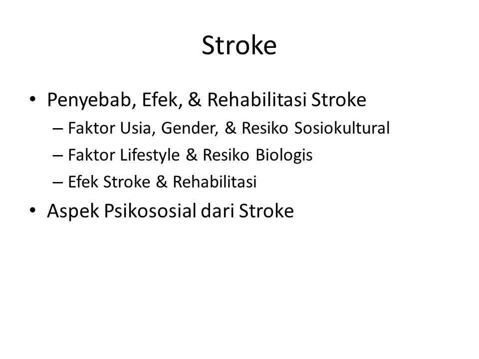 Stroke Penyebab, Efek, & Rehabilitasi Stroke – Faktor Usia, Gender, & Resiko Sosiokultural – Faktor Lifestyle & Resiko Biologis – Efek Stroke & Rehabi