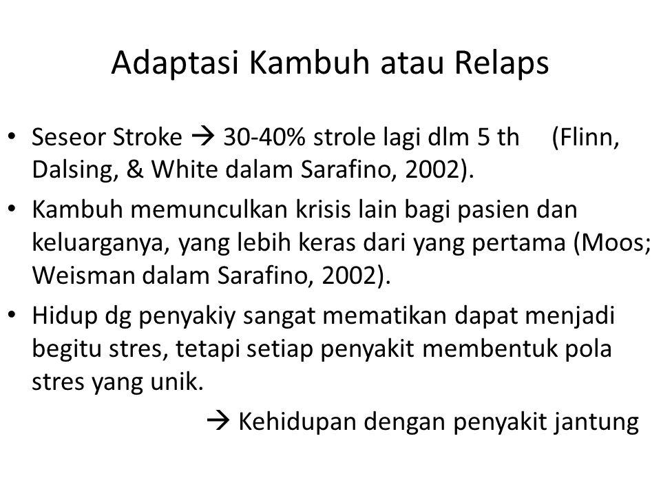 Adaptasi Kambuh atau Relaps Seseor Stroke  30-40% strole lagi dlm 5 th (Flinn, Dalsing, & White dalam Sarafino, 2002). Kambuh memunculkan krisis lain