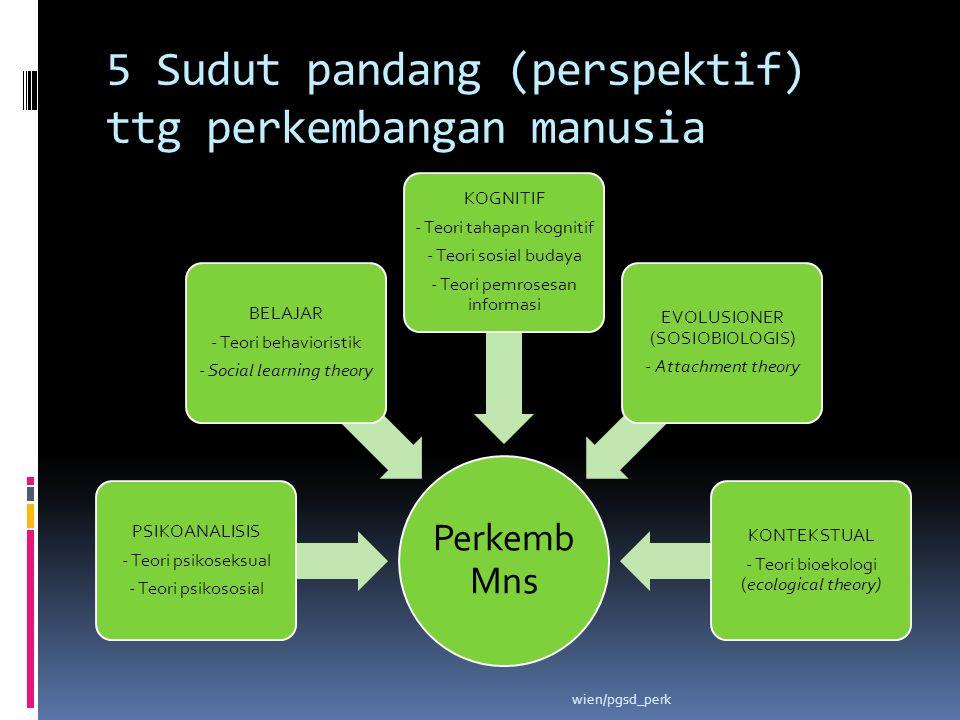 5 Sudut pandang (perspektif) ttg perkembangan manusia Perkemb Mns PSIKOANALISIS - Teori psikoseksual - Teori psikososial BELAJAR - Teori behavioristik - Social learning theory KOGNITIF - Teori tahapan kognitif - Teori sosial budaya - Teori pemrosesan informasi EVOLUSIONER (SOSIOBIOLOGIS) - Attachment theory KONTEKSTUAL - Teori bioekologi (ecological theory) wien/pgsd_perk