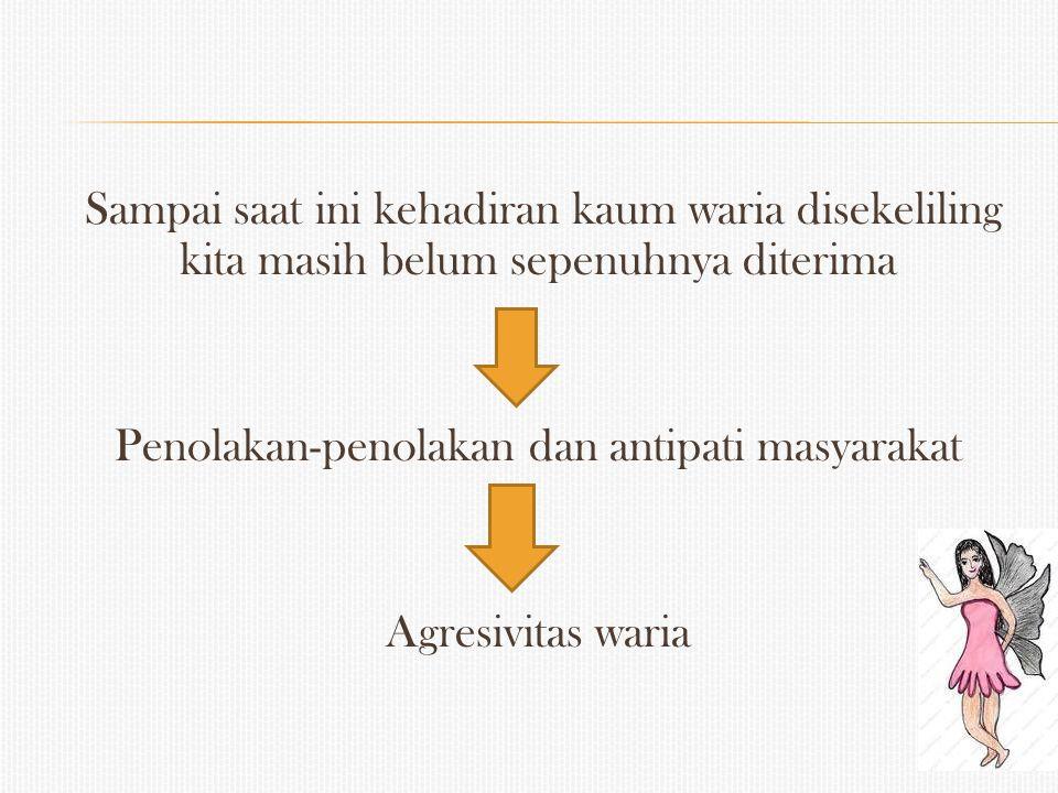 1.Faktor-faktor apa saja yang dapat menyebabkan seseorang menjadi waria.