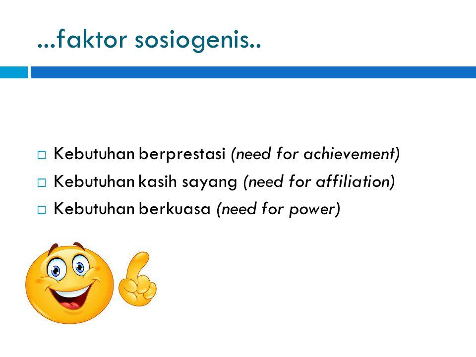 ...faktor sosiogenis..  Kebutuhan berprestasi (need for achievement)  Kebutuhan kasih sayang (need for affiliation)  Kebutuhan berkuasa (need for p