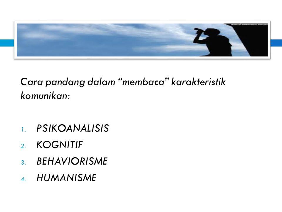FAKTOR SITUASIONAL KOMUNIKAN 1.