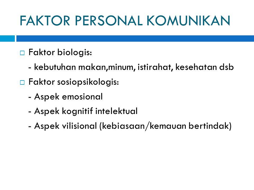 FAKTOR PERSONAL KOMUNIKAN  Faktor biologis: - kebutuhan makan,minum, istirahat, kesehatan dsb  Faktor sosiopsikologis: - Aspek emosional - Aspek kognitif intelektual - Aspek vilisional (kebiasaan/kemauan bertindak)