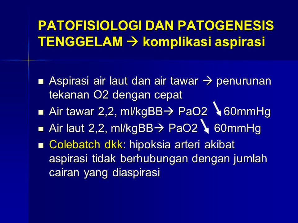 PATOFISIOLOGI DAN PATOGENESIS TENGGELAM  komplikasi aspirasi Aspirasi air laut dan air tawar  penurunan tekanan O2 dengan cepat Aspirasi air laut dan air tawar  penurunan tekanan O2 dengan cepat Air tawar 2,2, ml/kgBB  PaO2 60mmHg Air tawar 2,2, ml/kgBB  PaO2 60mmHg Air laut 2,2, ml/kgBB  PaO2 60mmHg Air laut 2,2, ml/kgBB  PaO2 60mmHg Colebatch dkk: hipoksia arteri akibat aspirasi tidak berhubungan dengan jumlah cairan yang diaspirasi Colebatch dkk: hipoksia arteri akibat aspirasi tidak berhubungan dengan jumlah cairan yang diaspirasi
