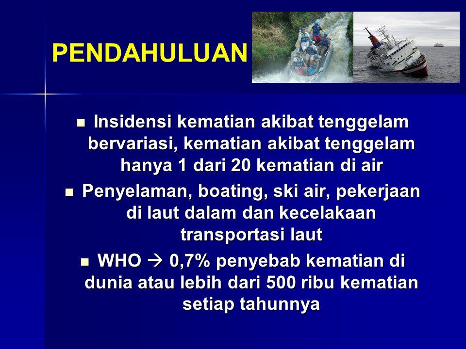 PENDAHULUAN Insidensi kematian akibat tenggelam bervariasi, kematian akibat tenggelam hanya 1 dari 20 kematian di air Insidensi kematian akibat tengge
