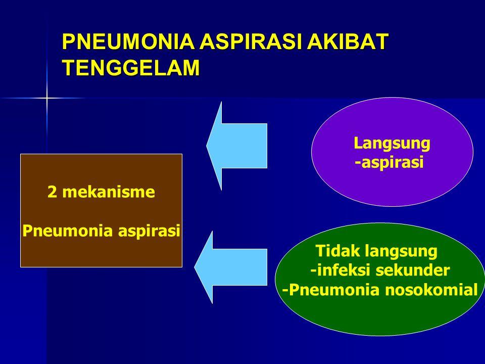 PNEUMONIA ASPIRASI AKIBAT TENGGELAM 2 mekanisme Pneumonia aspirasi Langsung -aspirasi Tidak langsung -infeksi sekunder -Pneumonia nosokomial