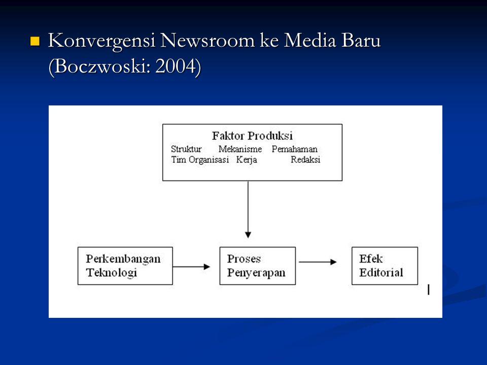Konvergensi Newsroom ke Media Baru (Boczwoski: 2004) Konvergensi Newsroom ke Media Baru (Boczwoski: 2004)