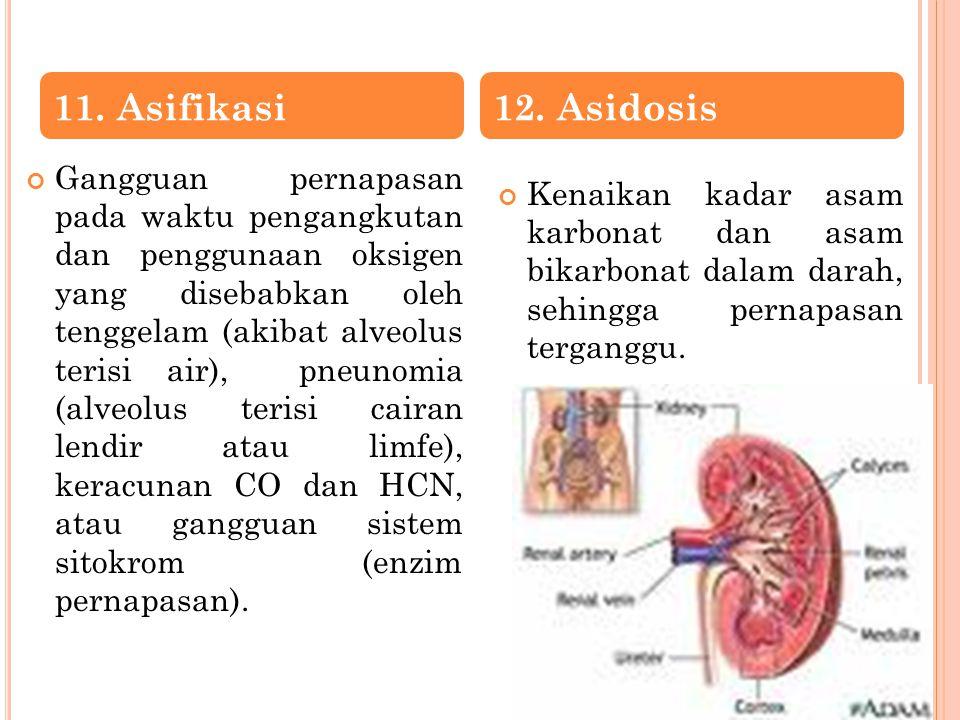 Gangguan pernapasan pada waktu pengangkutan dan penggunaan oksigen yang disebabkan oleh tenggelam (akibat alveolus terisi air), pneunomia (alveolus terisi cairan lendir atau limfe), keracunan CO dan HCN, atau gangguan sistem sitokrom (enzim pernapasan).