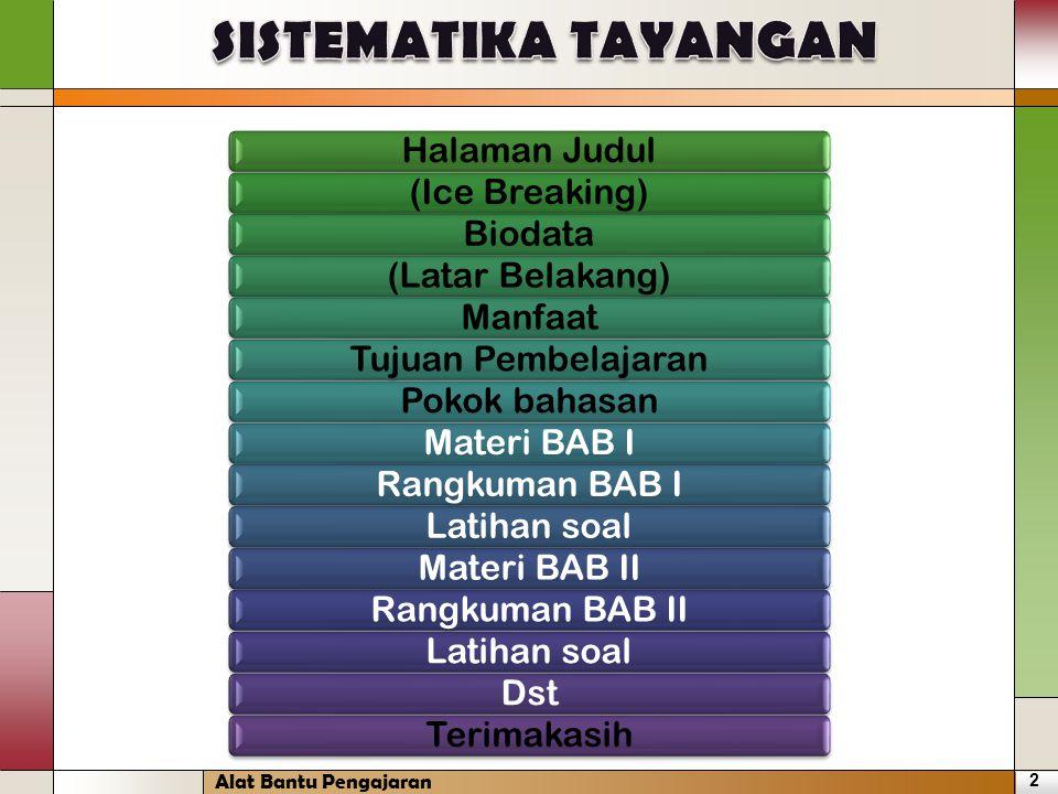 Nama Pengajar BATAN ILUSTRASI
