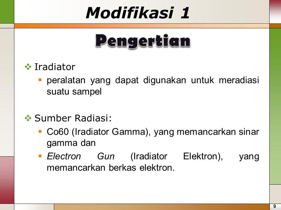 Iradiator suatu peralatan yang dapat digunakan untuk meradiasi suatu sampel Sumber radiasi: - Co60 (Iradiator Gamma), memancarkan sinar gamma - Electron Gun (Iradiator Elektron), memancarkan berkas elektron.