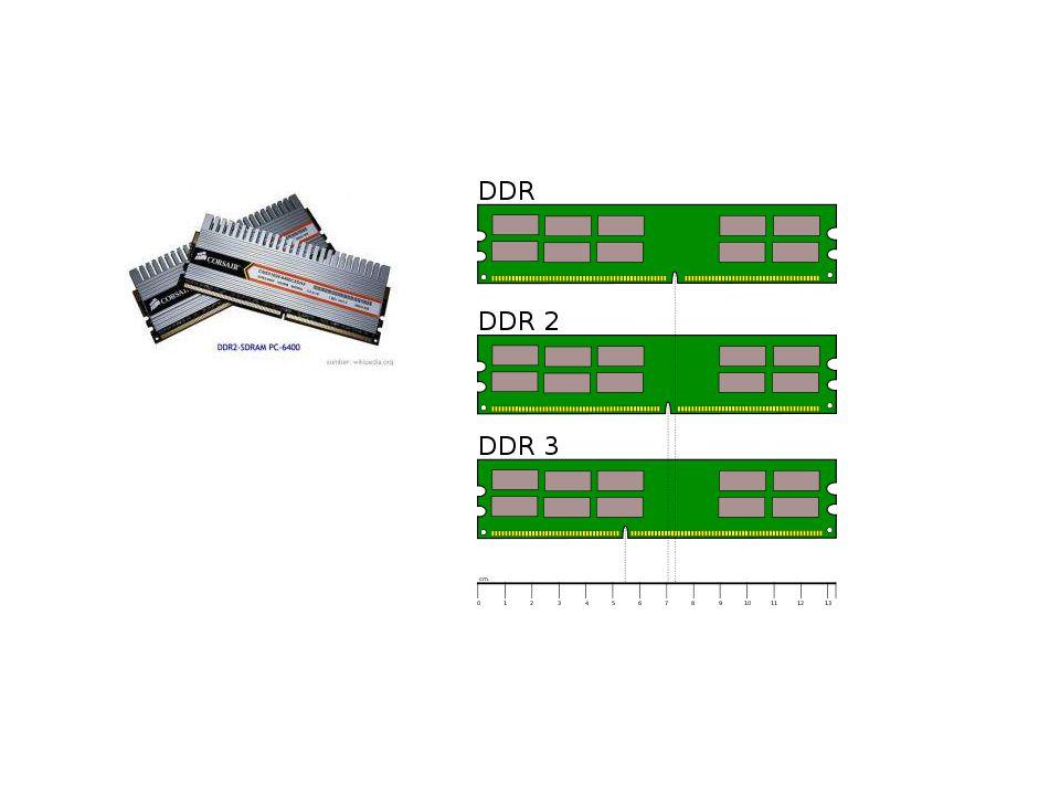Perbedaan Intel dengan AMD Intel Intel bisa dikatakan sebagai pabrikan processor tersukses saat ini.