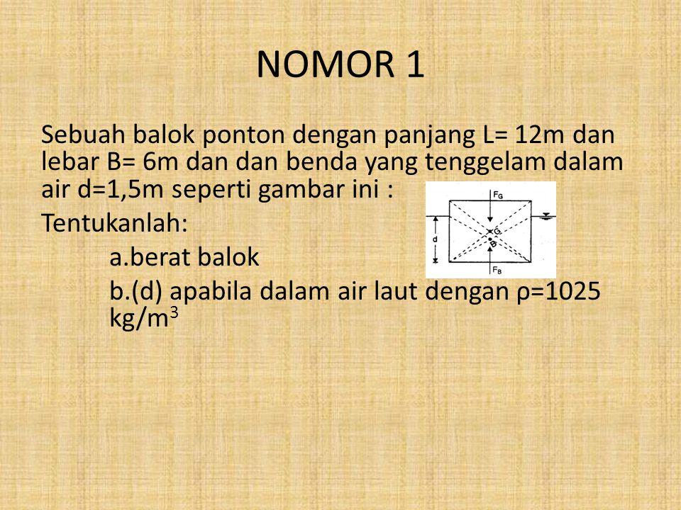 NOMOR 1 Sebuah balok ponton dengan panjang L= 12m dan lebar B= 6m dan dan benda yang tenggelam dalam air d=1,5m seperti gambar ini : Tentukanlah: a.be