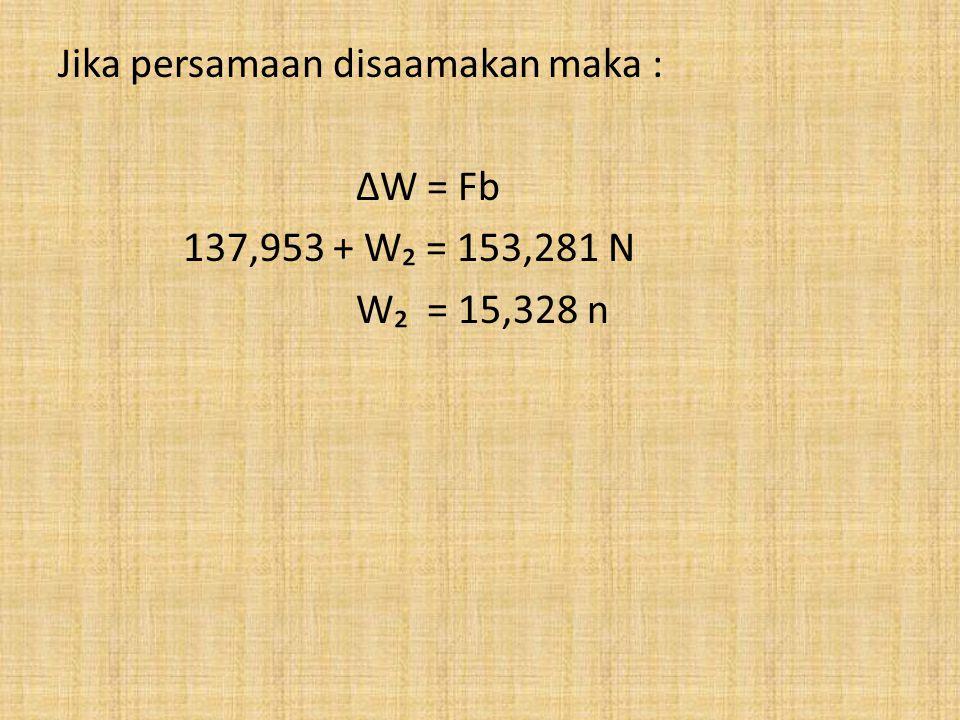 Jika persamaan disaamakan maka : ∆W = Fb 137,953 + W₂ = 153,281 N W₂ = 15,328 n
