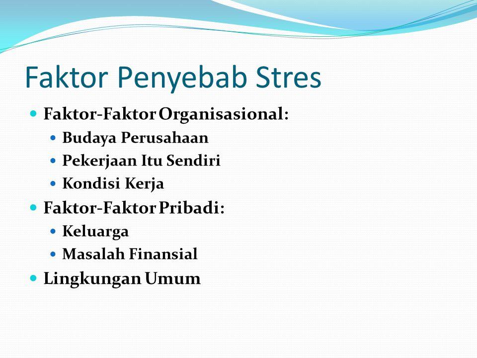 Faktor Penyebab Stres Faktor-Faktor Organisasional: Budaya Perusahaan Pekerjaan Itu Sendiri Kondisi Kerja Faktor-Faktor Pribadi: Keluarga Masalah Fina