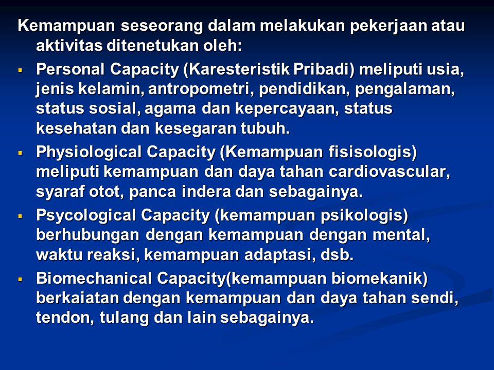 Kemampuan seseorang dalam melakukan pekerjaan atau aktivitas ditenetukan oleh:  Personal Capacity (Karesteristik Pribadi) meliputi usia, jenis kelami