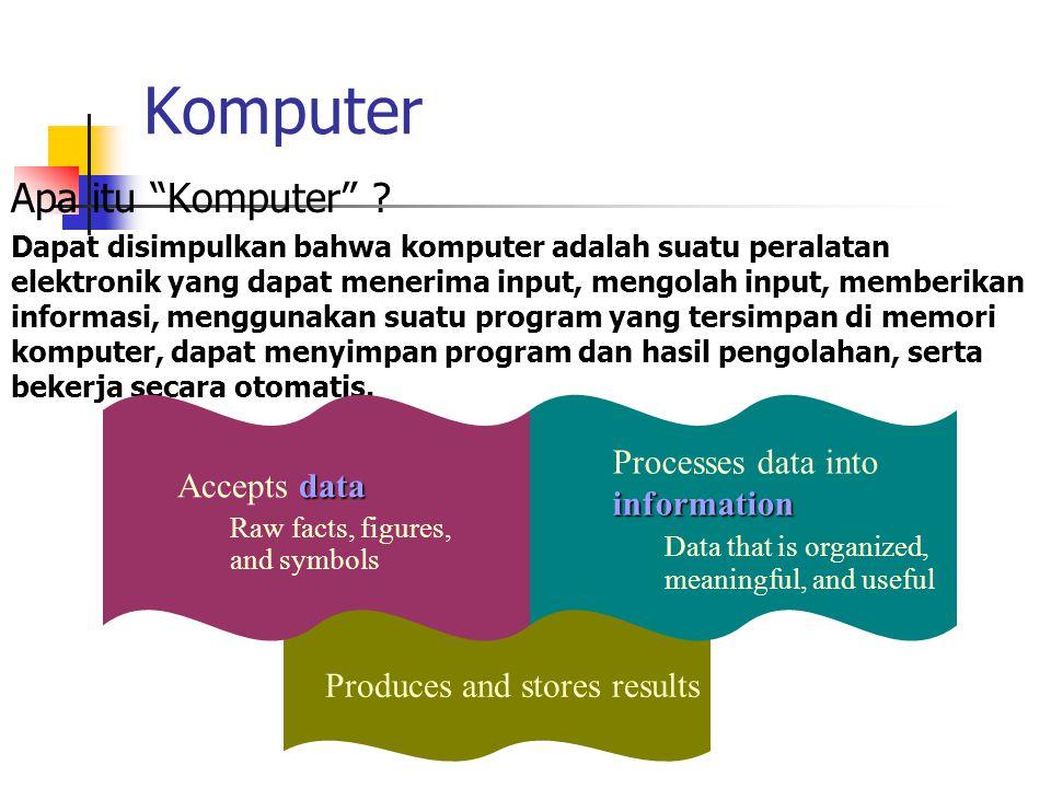 Komputer Apa itu Komputer .