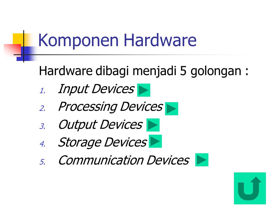 Komponen Hardware Hardware dibagi menjadi 5 golongan : 1. Input Devices 2. Processing Devices 3. Output Devices 4. Storage Devices 5. Communication De