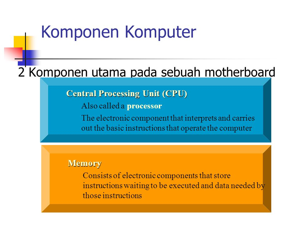 Komponen Komputer 2 Komponen utama pada sebuah motherboard Central Processing Unit (CPU) Also called a processor The electronic component that interpr
